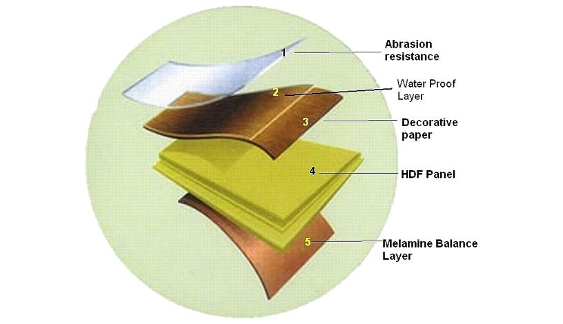 laminate structure 1